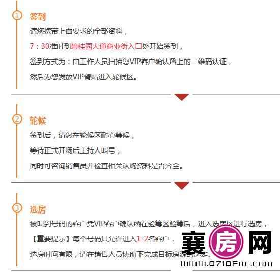 碧桂园认购流程详图