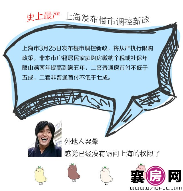上海推史上最严调控 外地人难买房已哭晕